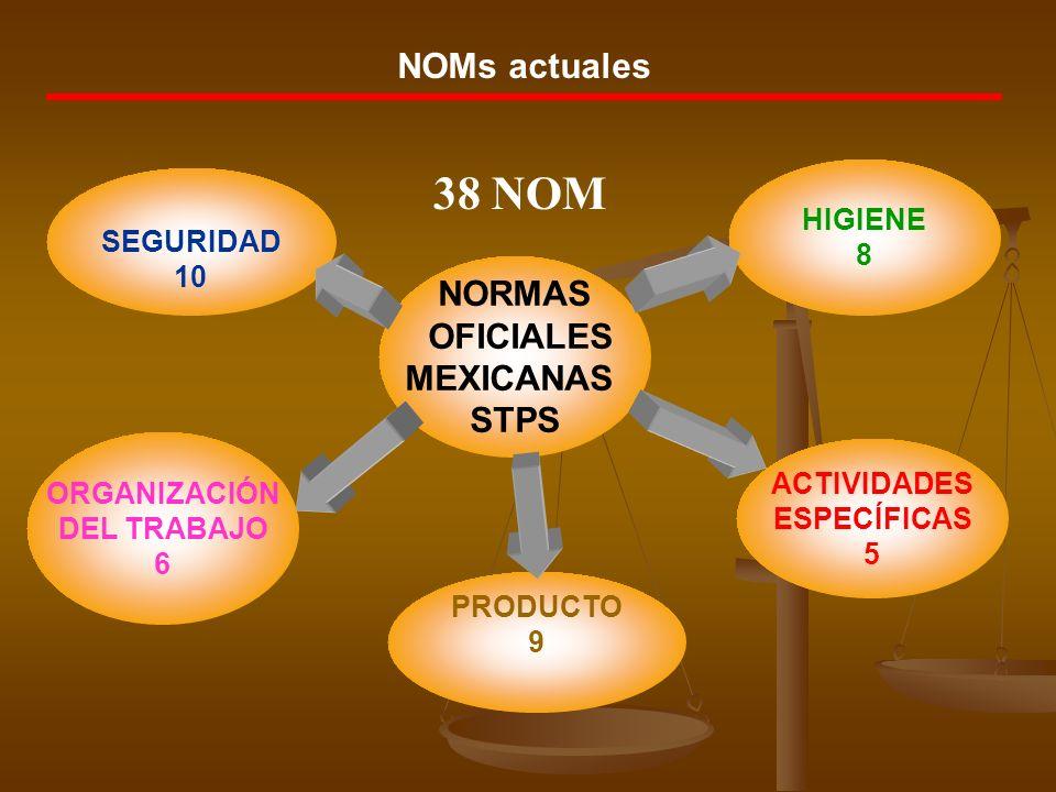 38 NOM NOMs actuales NORMAS OFICIALES MEXICANAS STPS HIGIENE SEGURIDAD