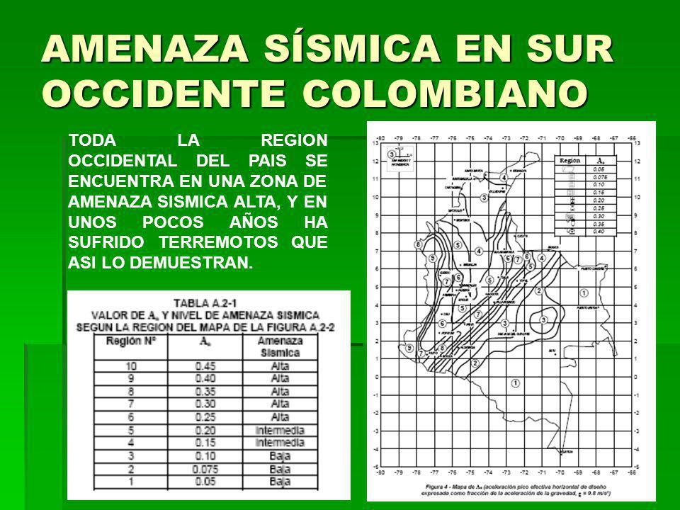 AMENAZA SÍSMICA EN SUR OCCIDENTE COLOMBIANO
