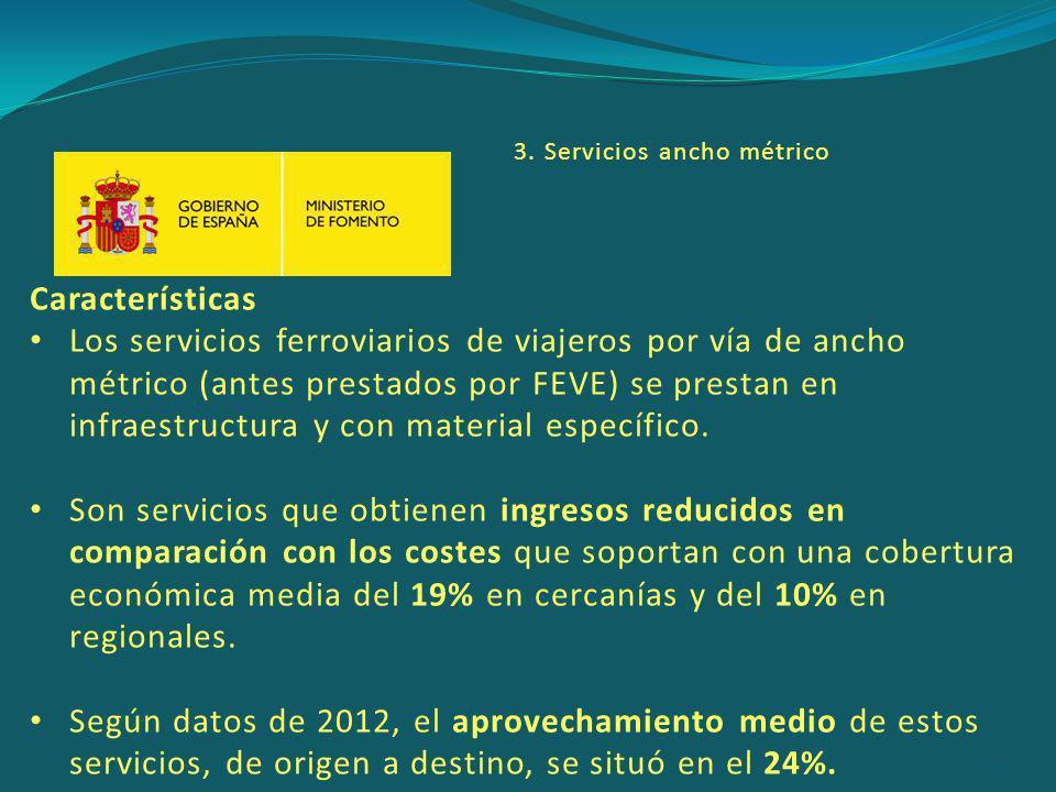 3. Servicios ancho métrico