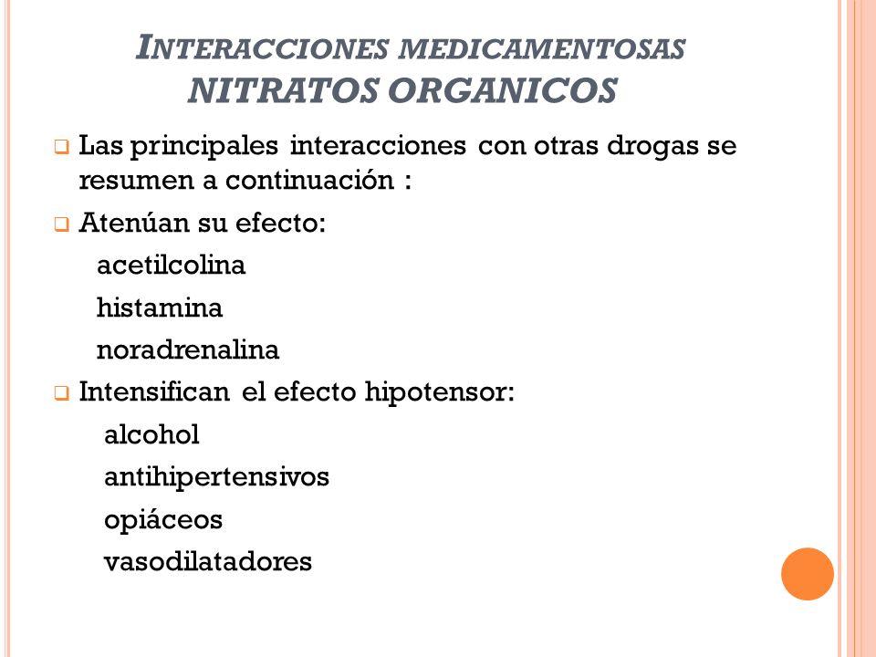 Interacciones medicamentosas NITRATOS ORGANICOS
