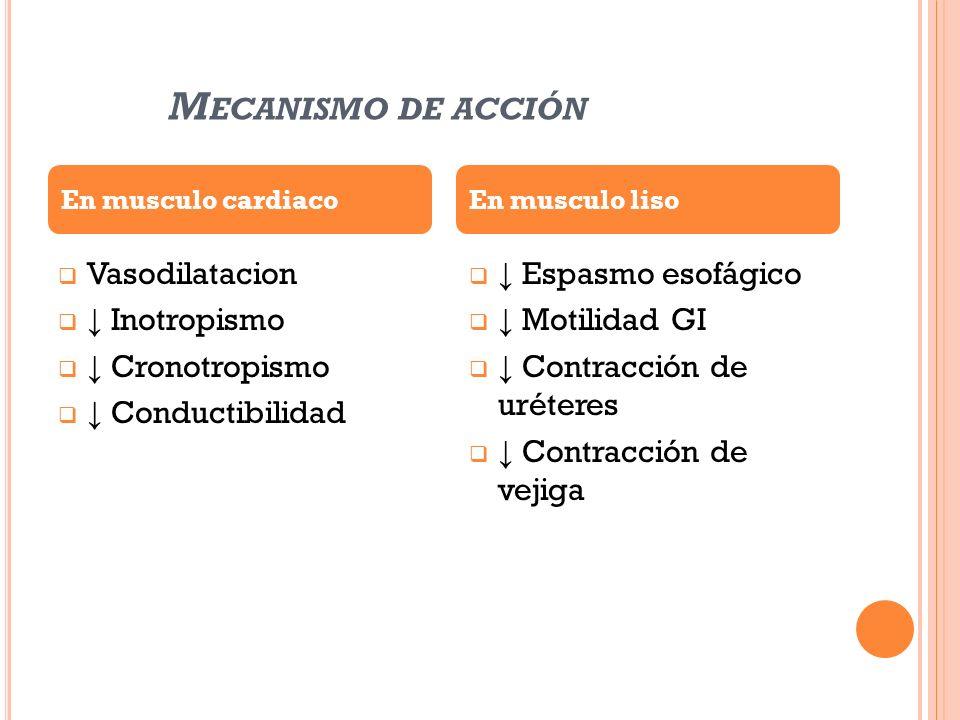 Mecanismo de acción Vasodilatacion ↓ Inotropismo ↓ Cronotropismo