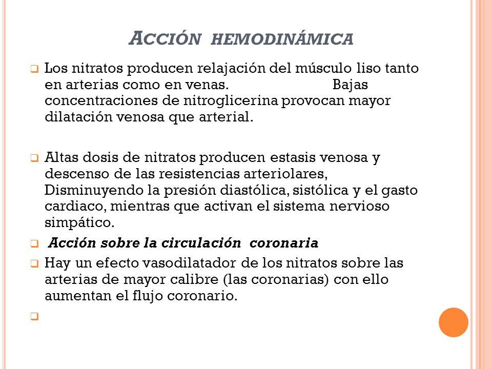 Acción hemodinámica