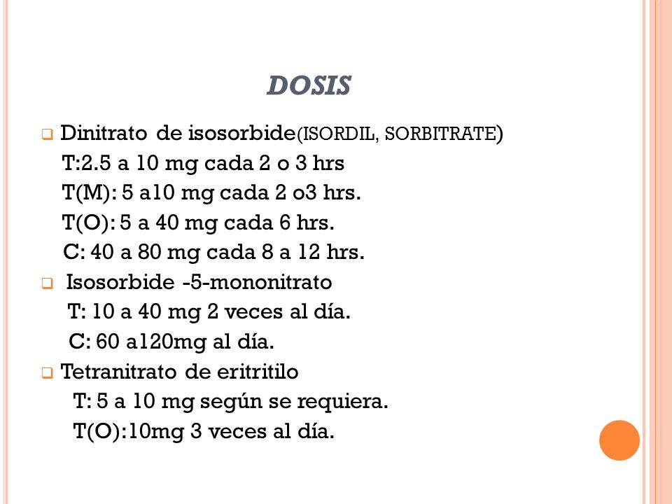 DOSIS Dinitrato de isosorbide(ISORDIL, SORBITRATE)