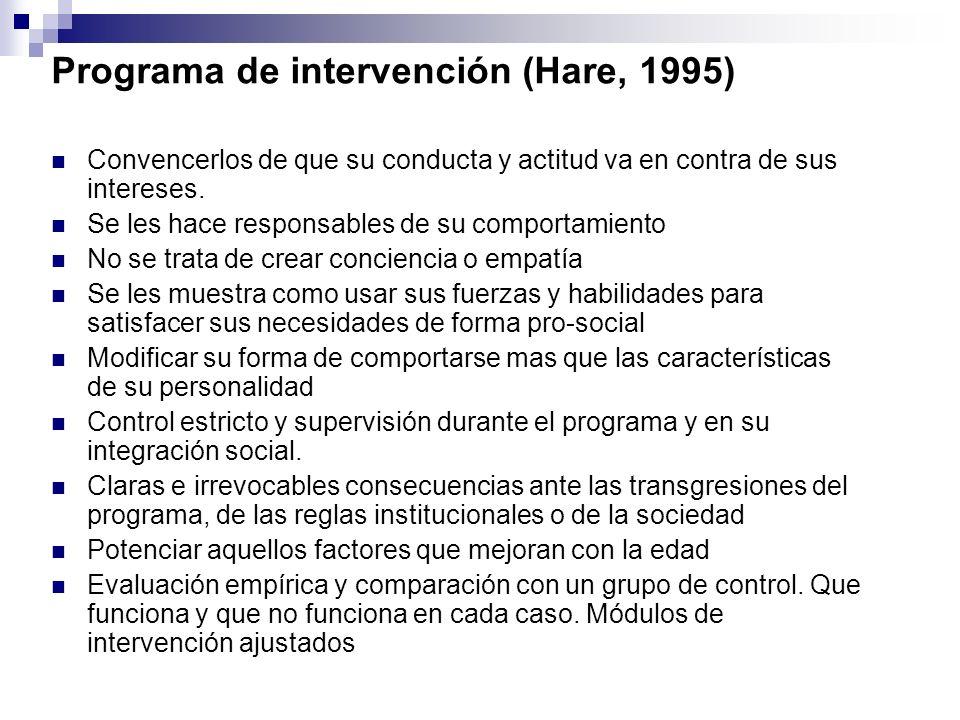 Programa de intervención (Hare, 1995)
