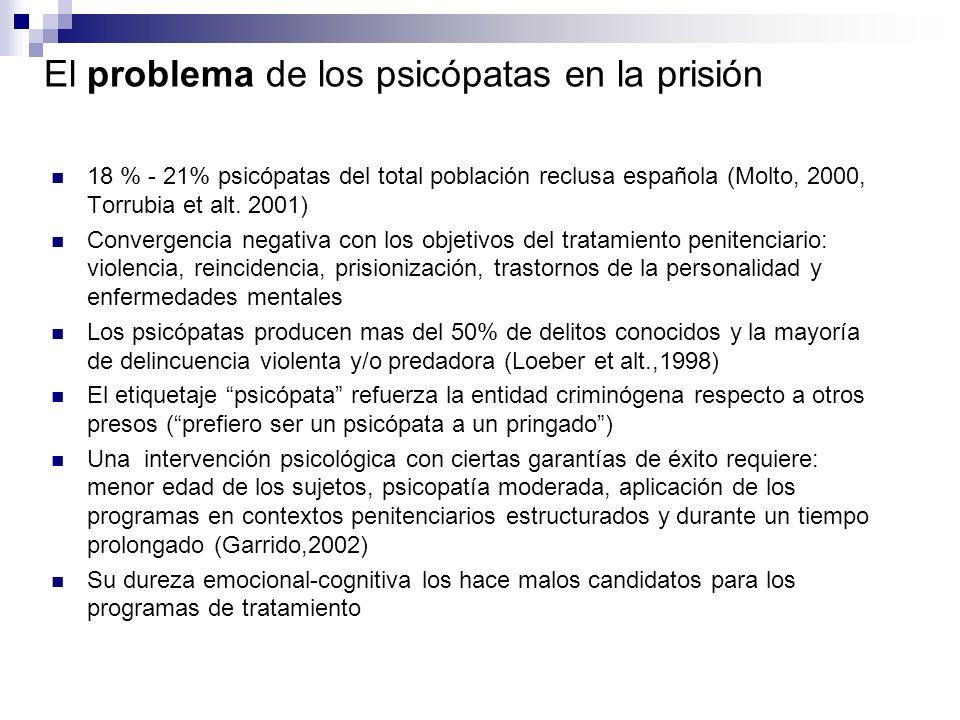 El problema de los psicópatas en la prisión