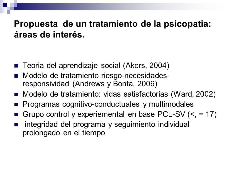 Propuesta de un tratamiento de la psicopatia: áreas de interés.