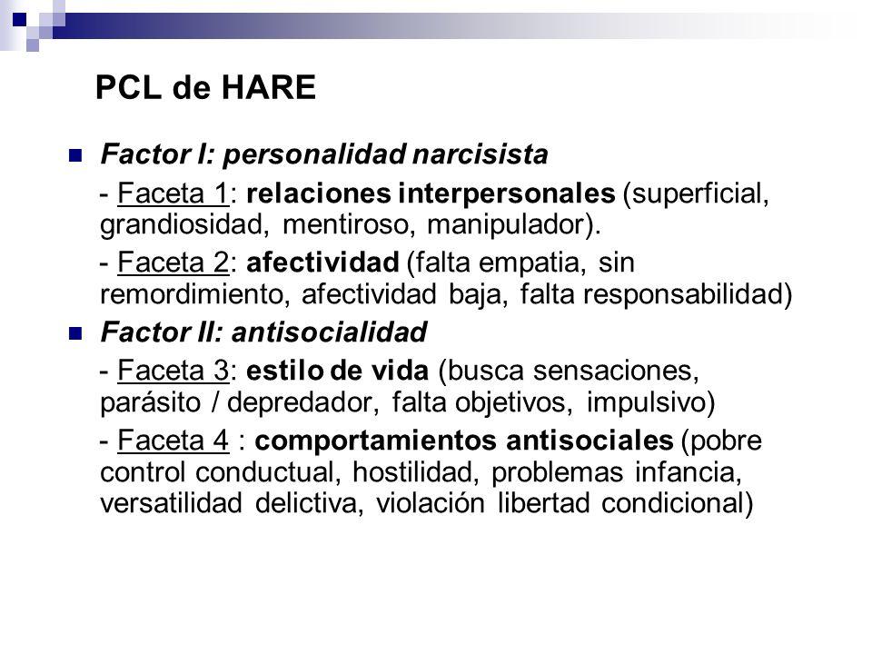 PCL de HARE Factor I: personalidad narcisista