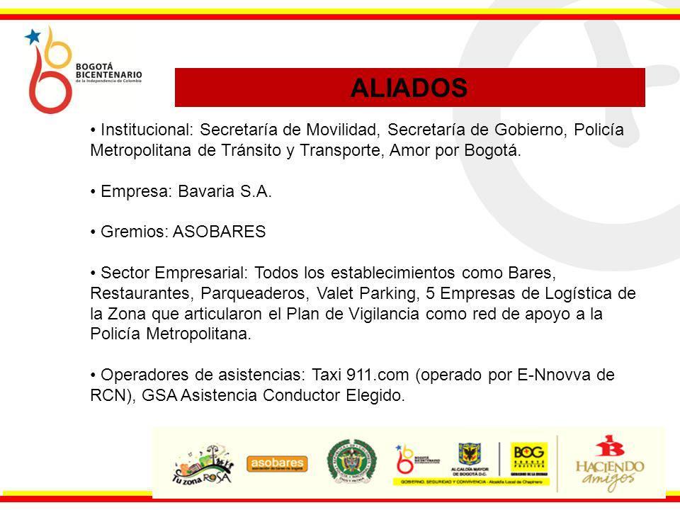 ALIADOS Institucional: Secretaría de Movilidad, Secretaría de Gobierno, Policía Metropolitana de Tránsito y Transporte, Amor por Bogotá.