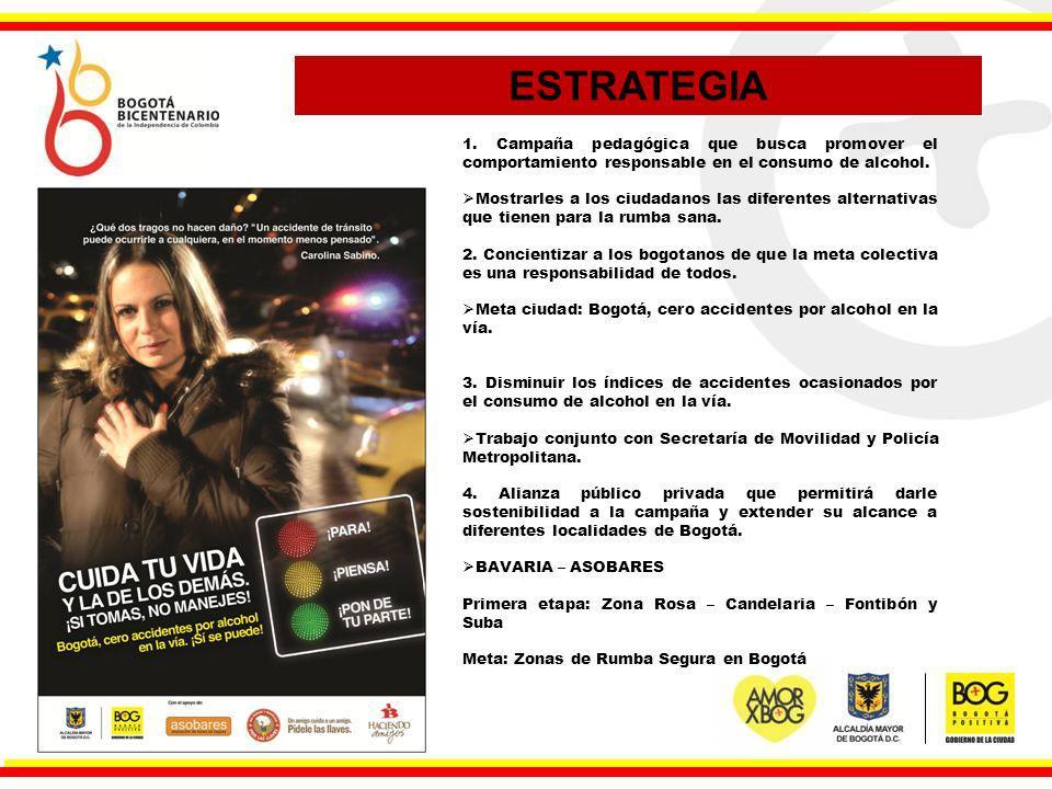 1. Campaña pedagógica que busca promover el comportamiento responsable en el consumo de alcohol.