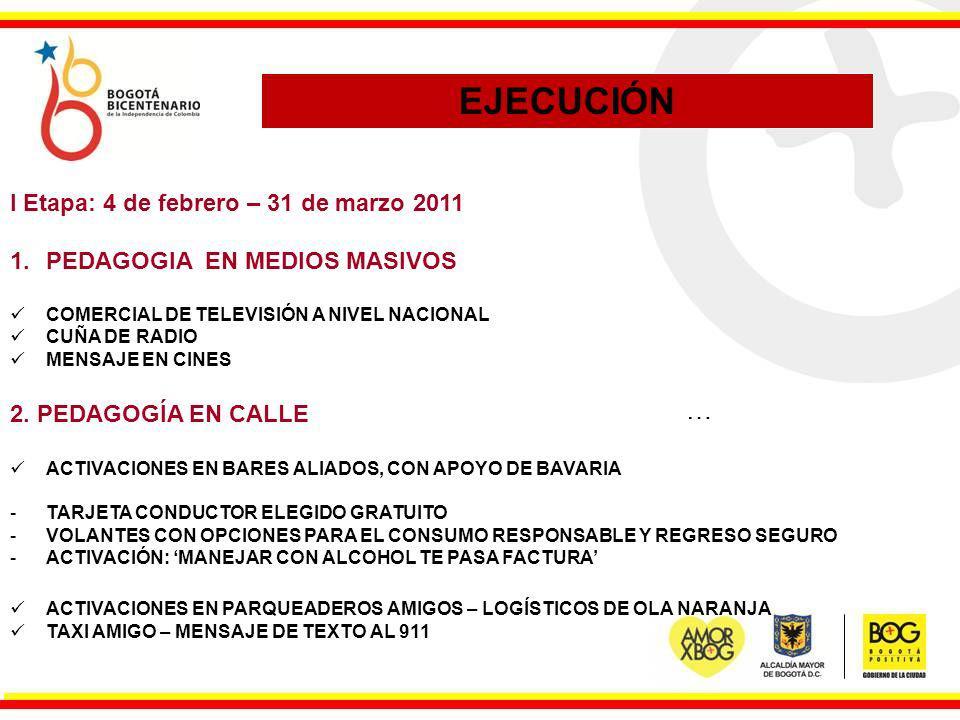EJECUCIÓN … I Etapa: 4 de febrero – 31 de marzo 2011