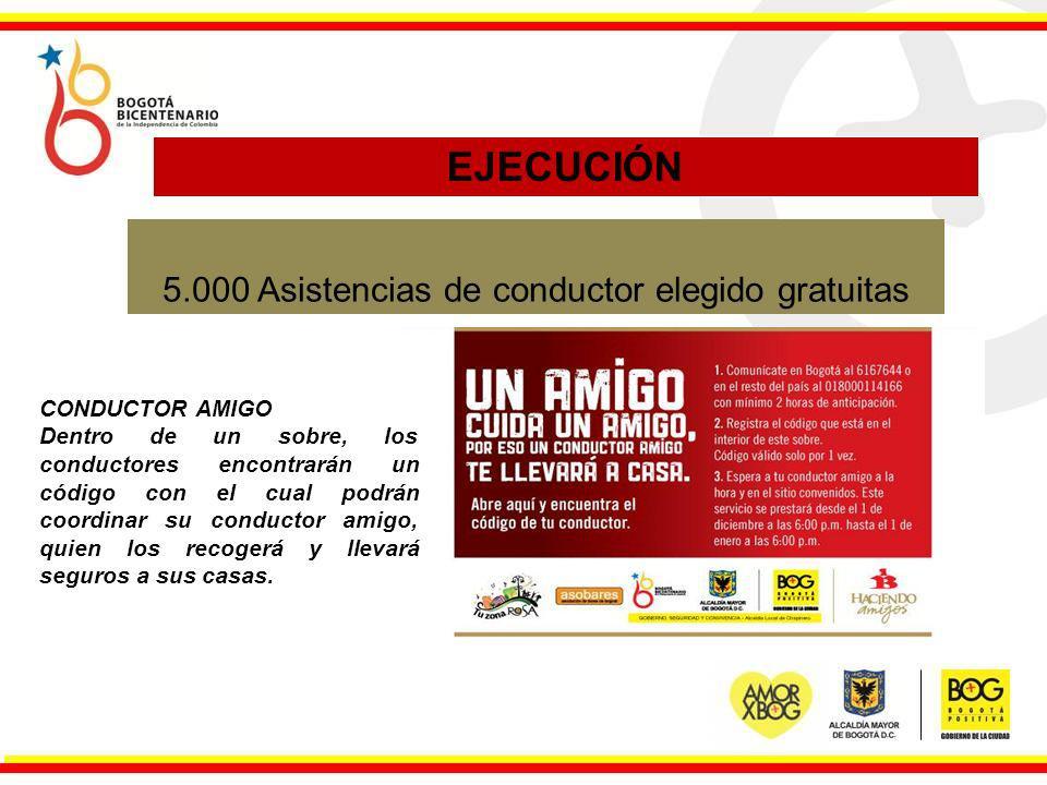 5.000 Asistencias de conductor elegido gratuitas