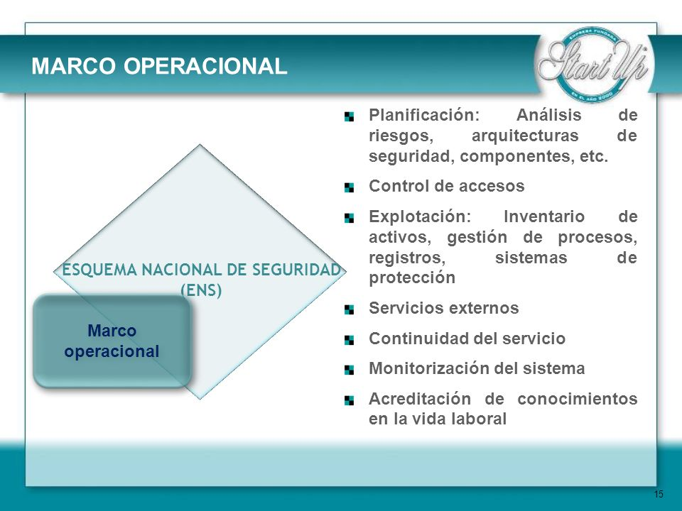 ESQUEMA NACIONAL DE SEGURIDAD (ENS)