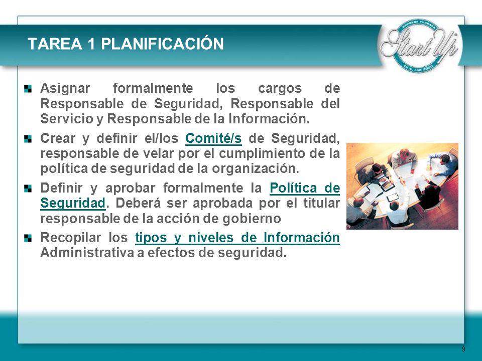 TAREA 1 PLANIFICACIÓN Asignar formalmente los cargos de Responsable de Seguridad, Responsable del Servicio y Responsable de la Información.