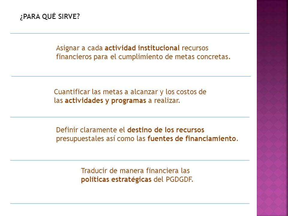 ¿PARA QUÉ SIRVE Asignar a cada actividad institucional recursos financieros para el cumplimiento de metas concretas.