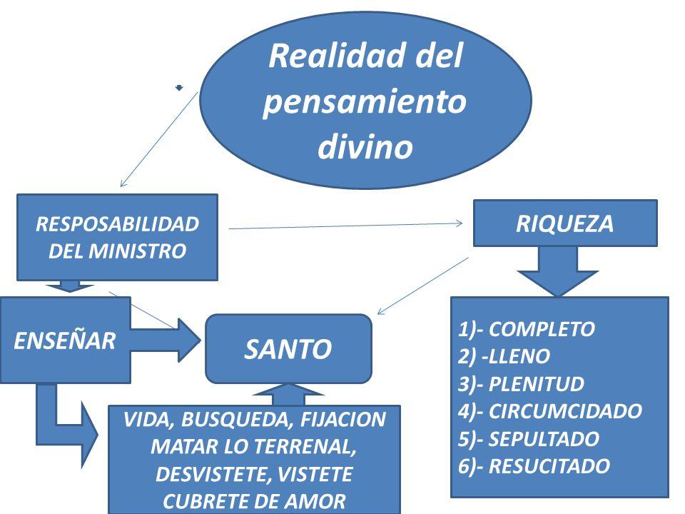 Realidad del pensamiento divino VIDA, BUSQUEDA, FIJACION