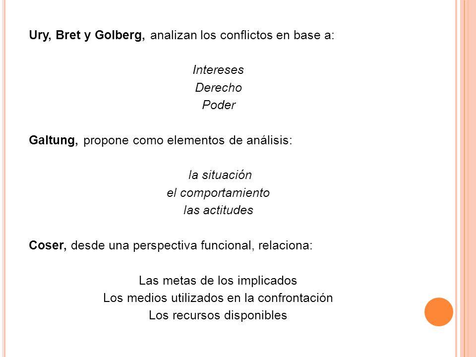 Ury, Bret y Golberg, analizan los conflictos en base a: Intereses