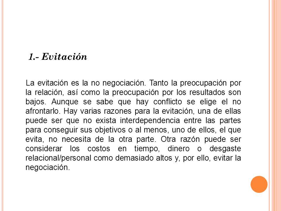 1.- Evitación