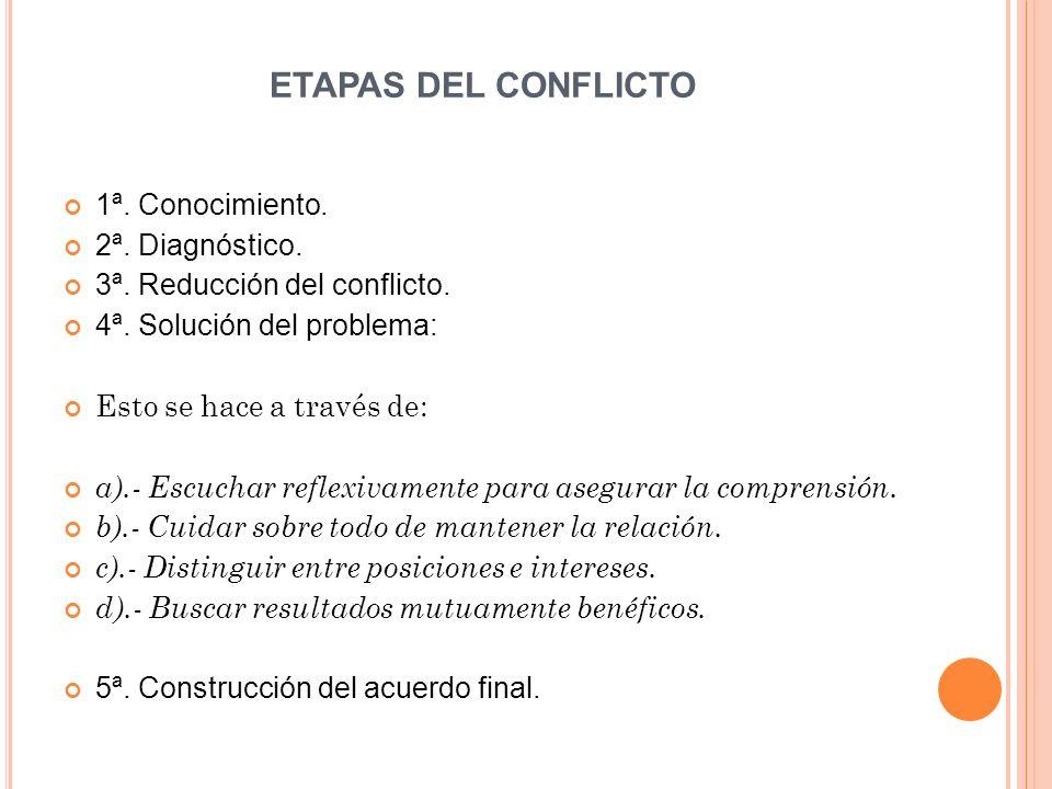 ETAPAS DEL CONFLICTO 1ª. Conocimiento. 2ª. Diagnóstico.