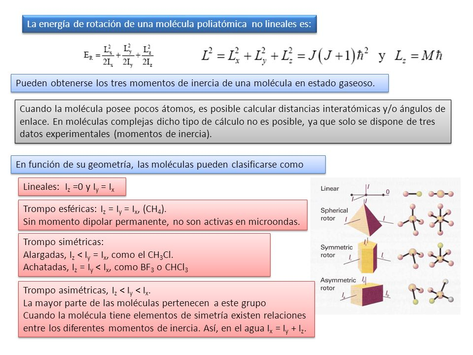 La energía de rotación de una molécula poliatómica no lineales es: