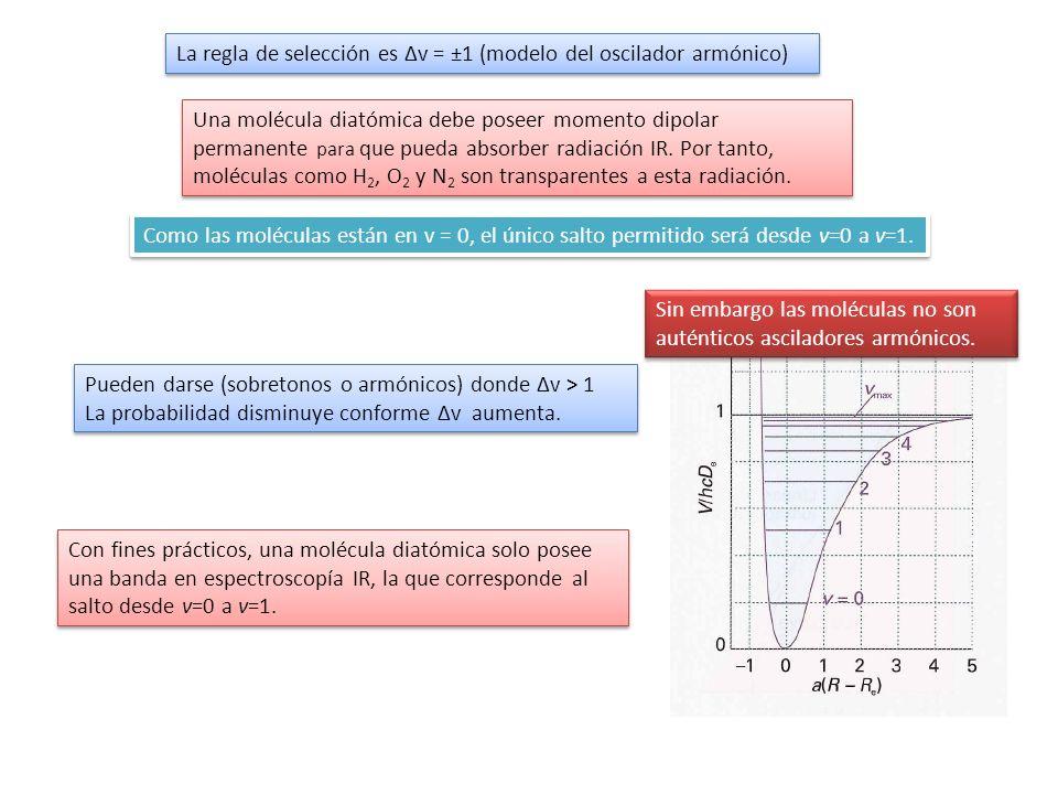 La regla de selección es Δv = ±1 (modelo del oscilador armónico)