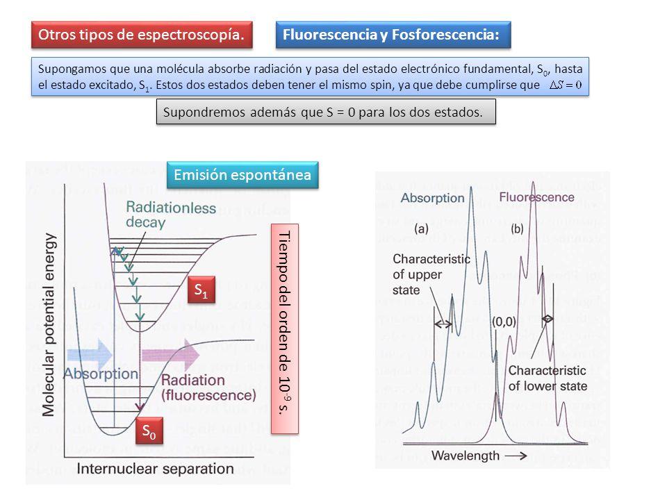 Otros tipos de espectroscopía. Fluorescencia y Fosforescencia: