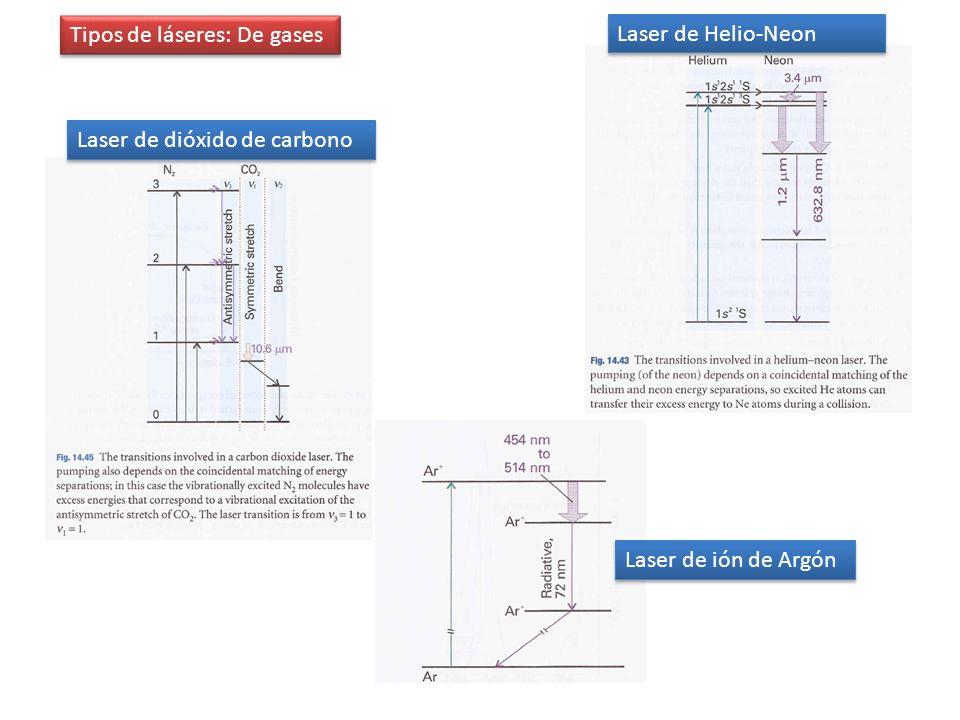 Tipos de láseres: De gases