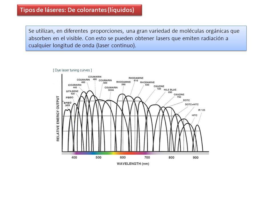 Tipos de láseres: De colorantes (líquidos)