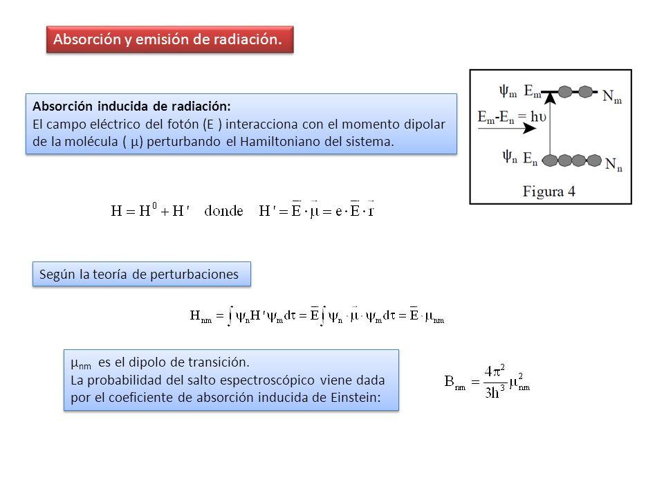 Absorción y emisión de radiación.