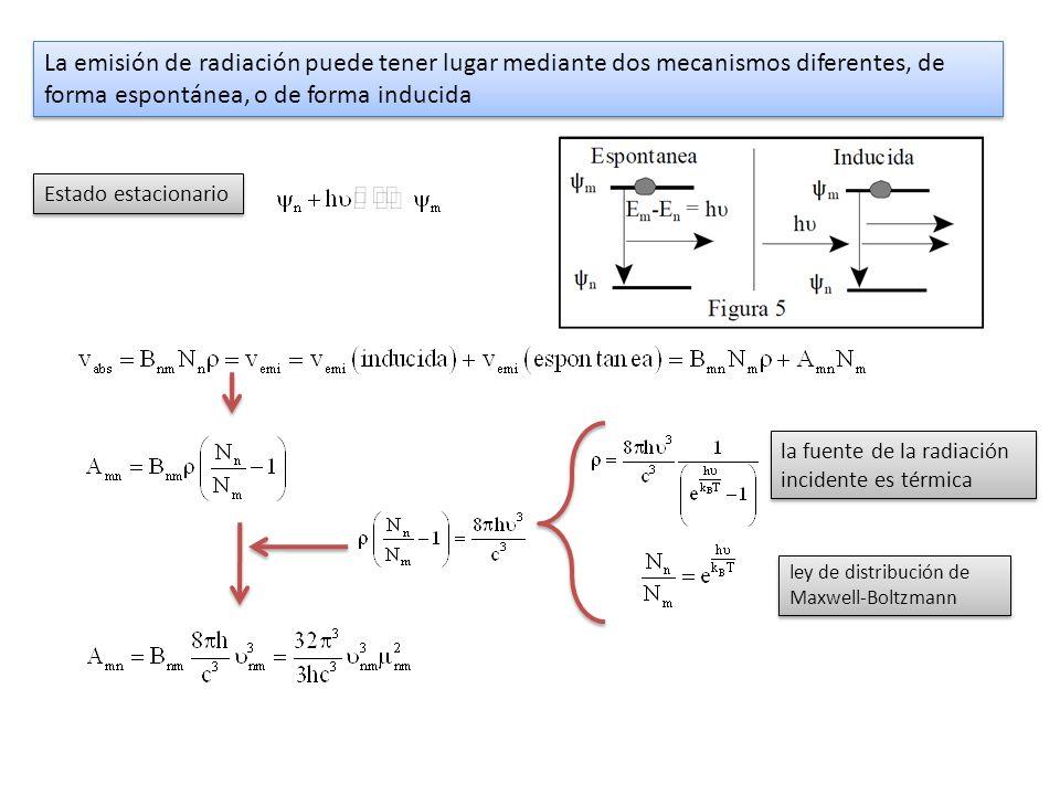 La emisión de radiación puede tener lugar mediante dos mecanismos diferentes, de forma espontánea, o de forma inducida