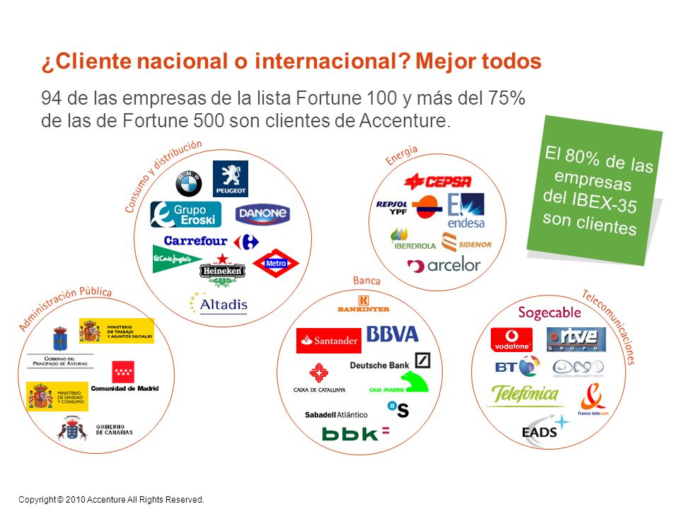 ¿Cliente nacional o internacional Mejor todos
