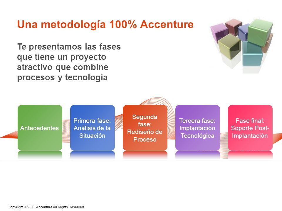 Una metodología 100% Accenture