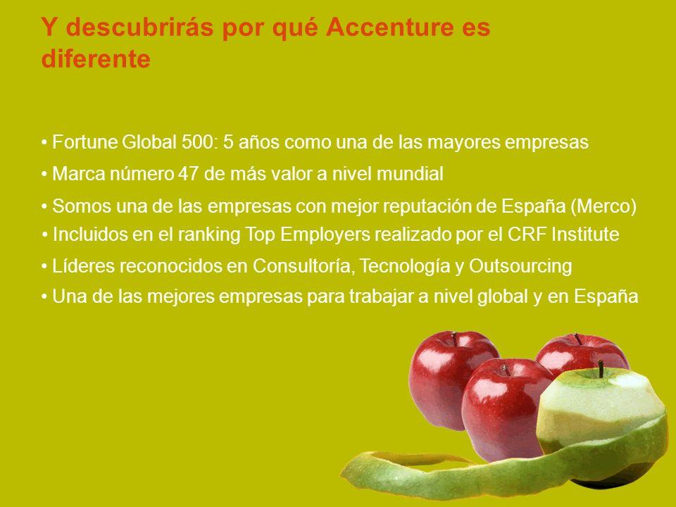 Y descubrirás por qué Accenture es diferente