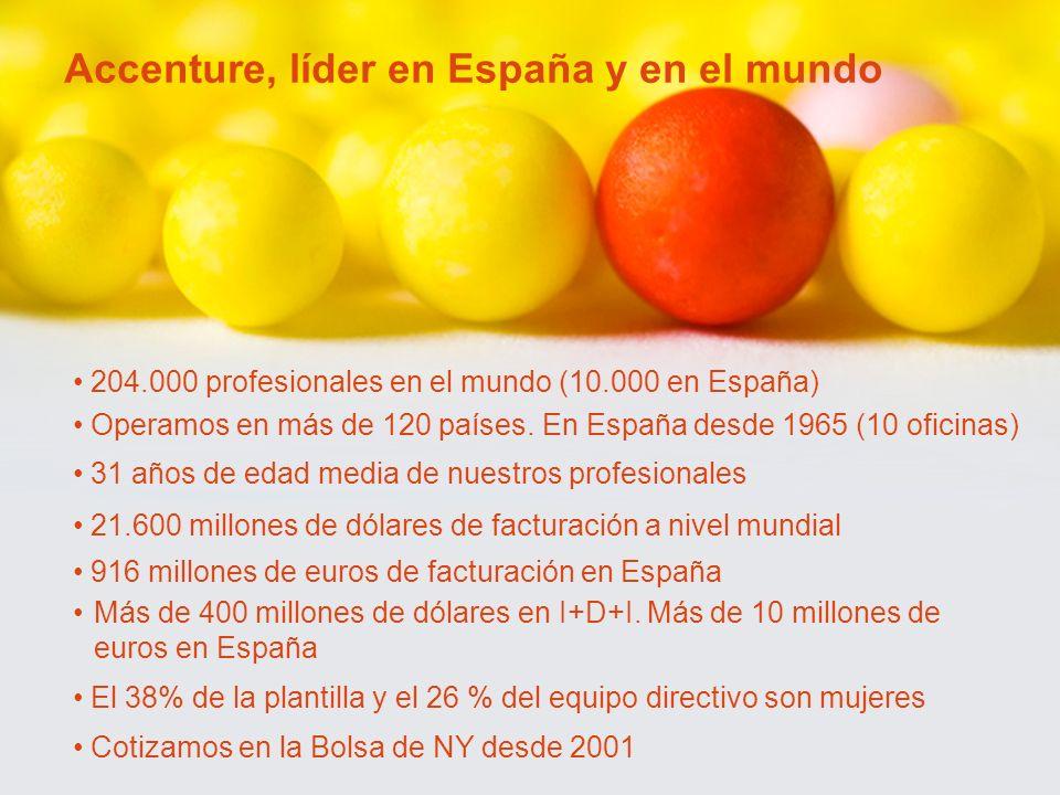Accenture, líder en España y en el mundo