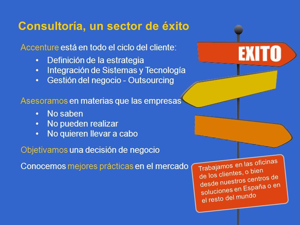 Consultoría, un sector de éxito