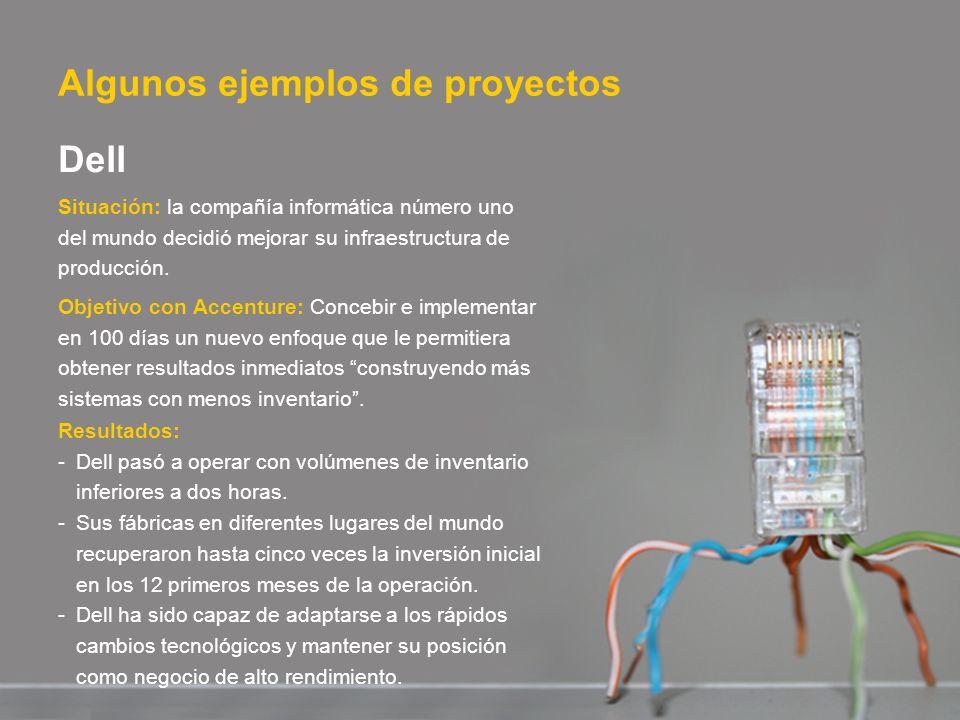 Algunos ejemplos de proyectos