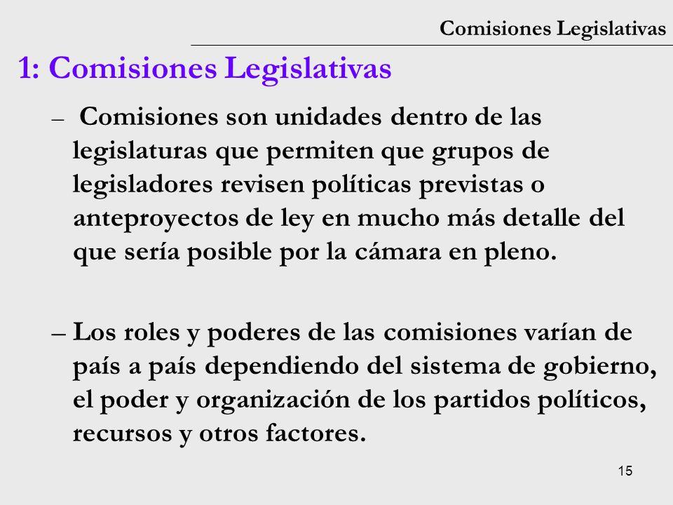 1: Comisiones Legislativas