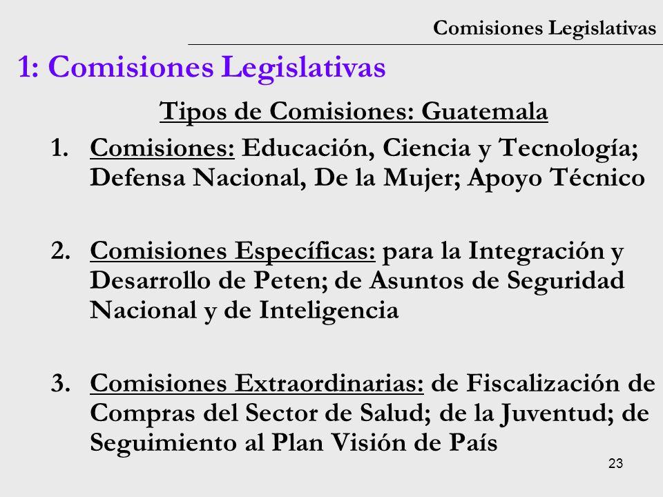 Tipos de Comisiones: Guatemala