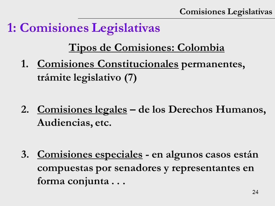 Tipos de Comisiones: Colombia