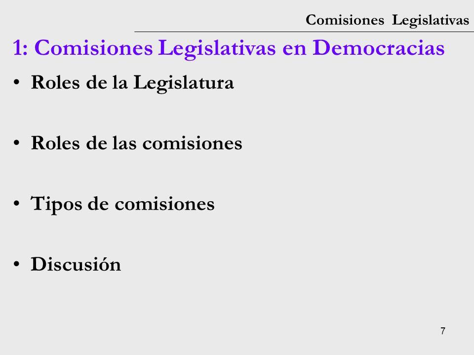 1: Comisiones Legislativas en Democracias