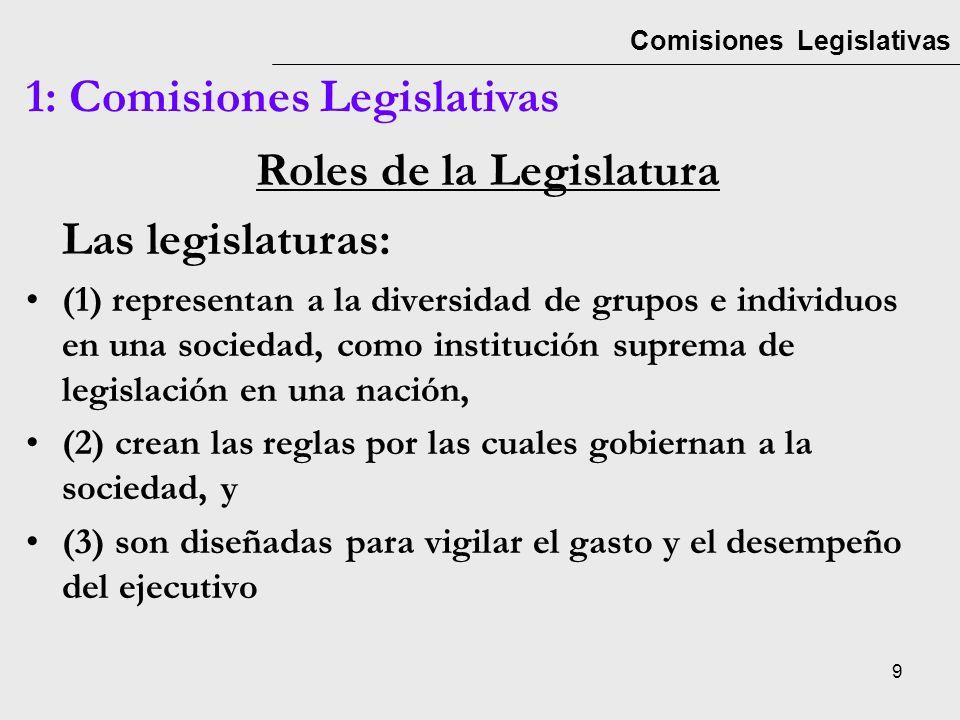 Roles de la Legislatura