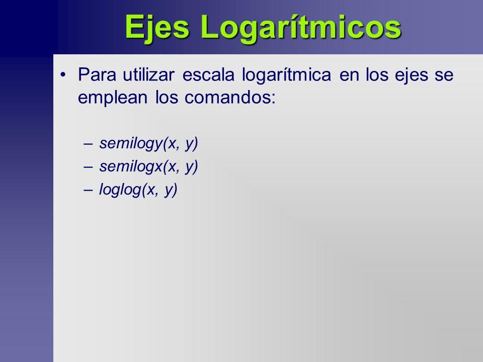 Ejes Logarítmicos Para utilizar escala logarítmica en los ejes se emplean los comandos: semilogy(x, y)