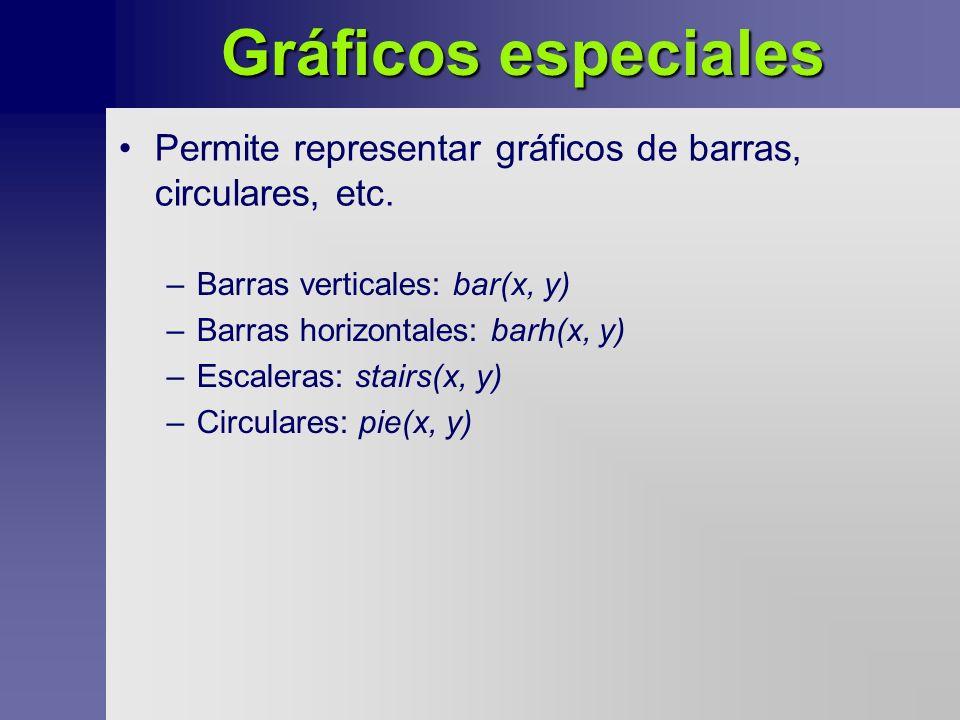 Gráficos especiales Permite representar gráficos de barras, circulares, etc. Barras verticales: bar(x, y)