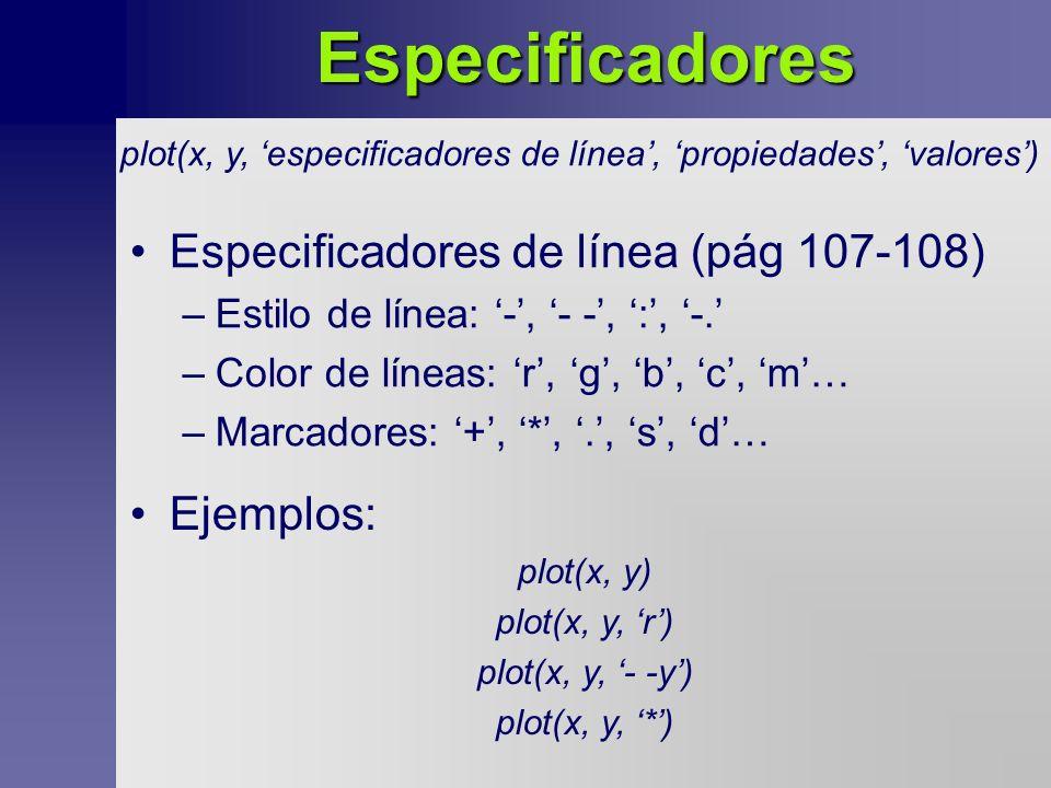 Especificadores Especificadores de línea (pág 107-108) Ejemplos: