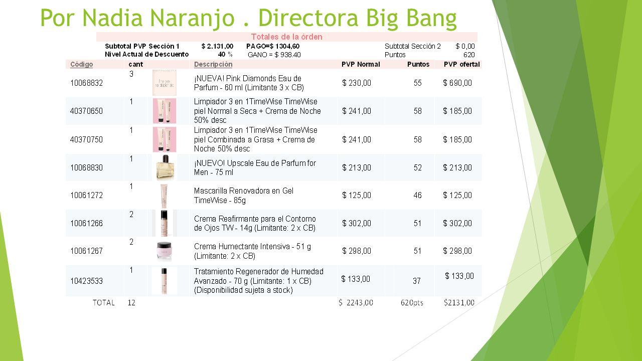 Por Nadia Naranjo . Directora Big Bang