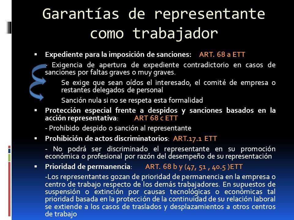 Garantías de representante como trabajador