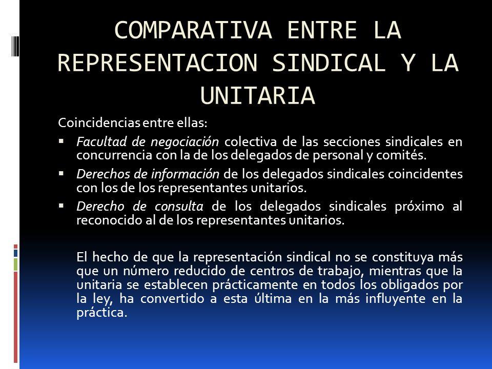 COMPARATIVA ENTRE LA REPRESENTACION SINDICAL Y LA UNITARIA