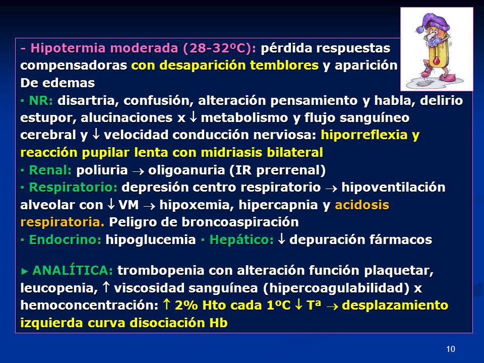 - Hipotermia moderada (28-32ºC): pérdida respuestas
