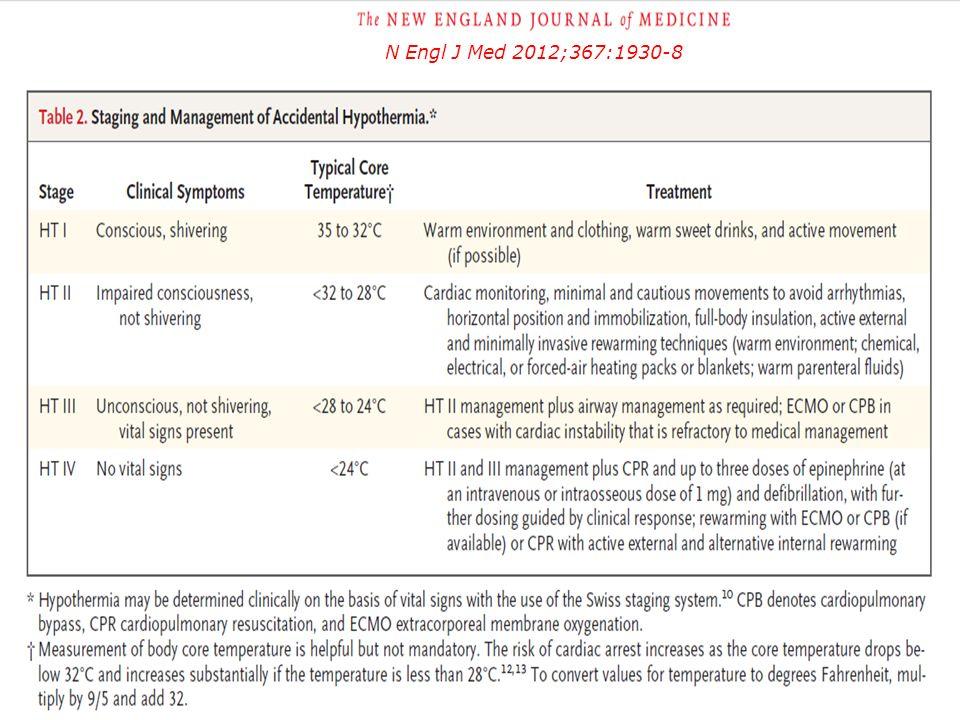 N Engl J Med 2012;367:1930-8