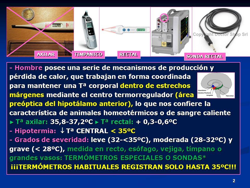 ¡¡¡TERMÓMETROS HABITUALES REGISTRAN SOLO HASTA 35ºC!!!
