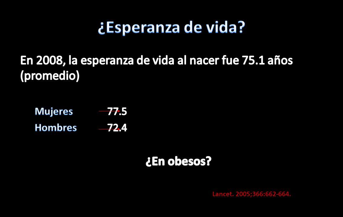 ¿Esperanza de vida En 2008, la esperanza de vida al nacer fue 75.1 años (promedio) Mujeres 77.5.